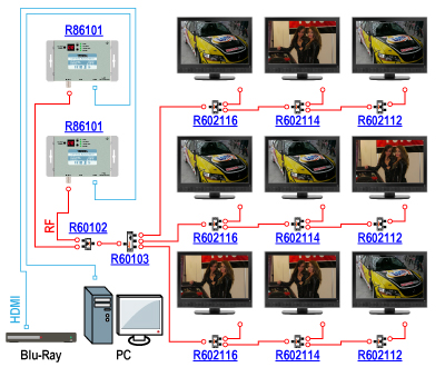 Distribution of HD signals from Blu-ray player and PC via two MHD-101 R86101 modulators
