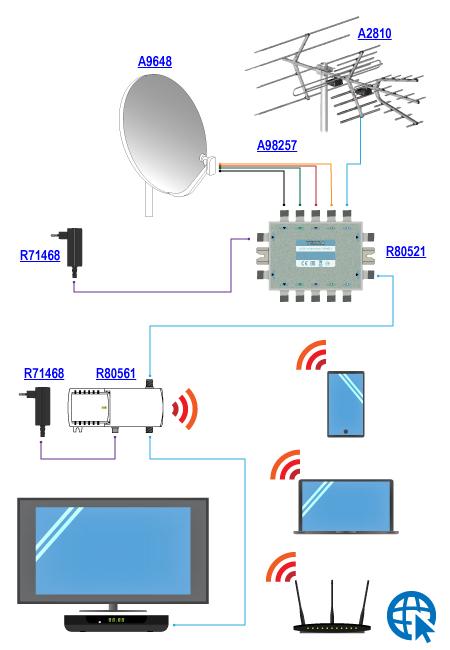 Application diagram in a ***dSCR system***www.dipol.com.pl/6697.htm***