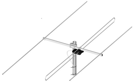 Dipol antenna méretezés